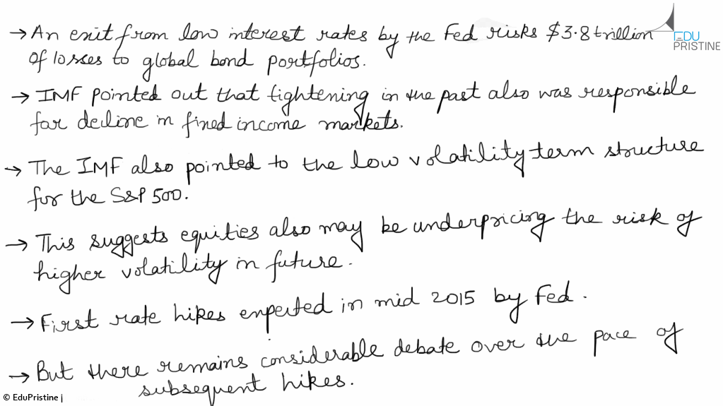 IMF's warning to Fed